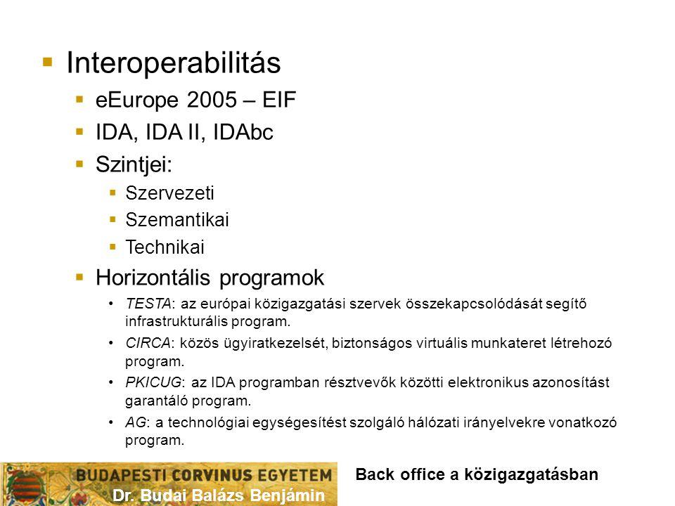  Interoperabilitás  eEurope 2005 – EIF  IDA, IDA II, IDAbc  Szintjei:  Szervezeti  Szemantikai  Technikai  Horizontális programok TESTA: az eu