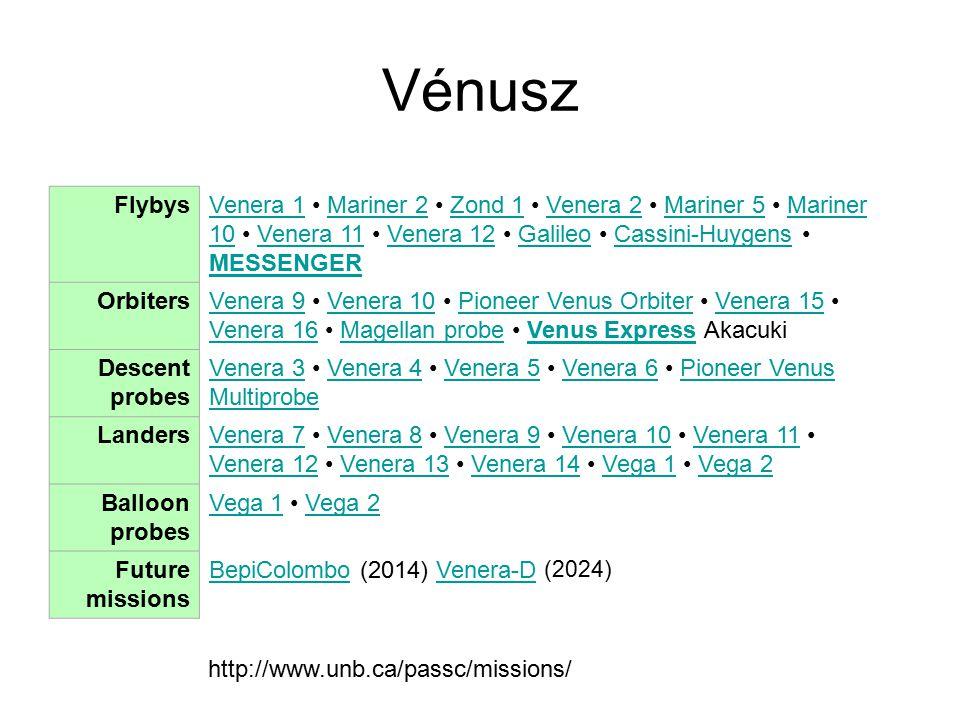 FlybysVenera 1Venera 1 Mariner 2 Zond 1 Venera 2 Mariner 5 Mariner 10 Venera 11 Venera 12 Galileo Cassini-Huygens MESSENGERMariner 2Zond 1Venera 2Mari
