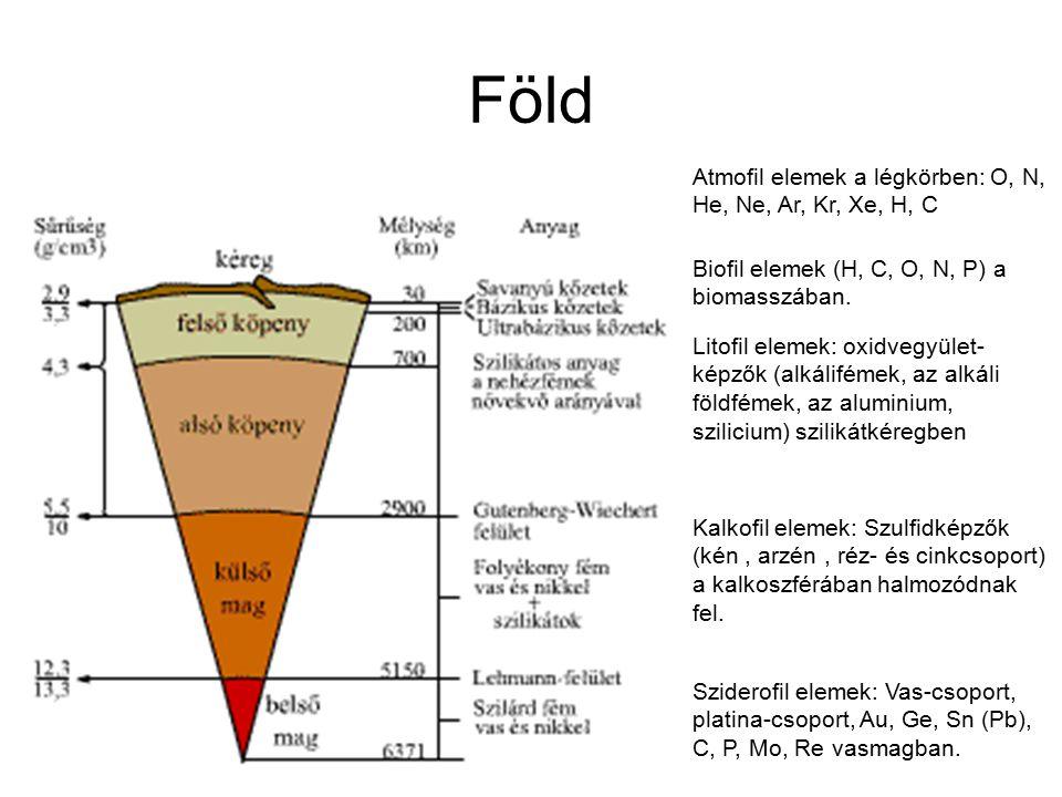 Sziderofil elemek: Vas-csoport, platina-csoport, Au, Ge, Sn (Pb), C, P, Mo, Re vasmagban. Kalkofil elemek: Szulfidképzők (kén, arzén, réz- és cinkcsop