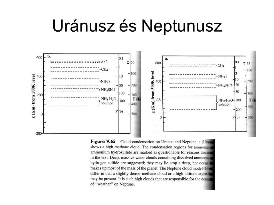 Uránusz és Neptunusz