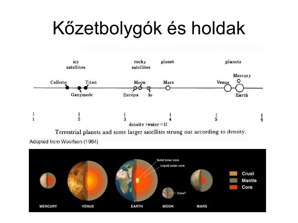 Kőzetbolygók
