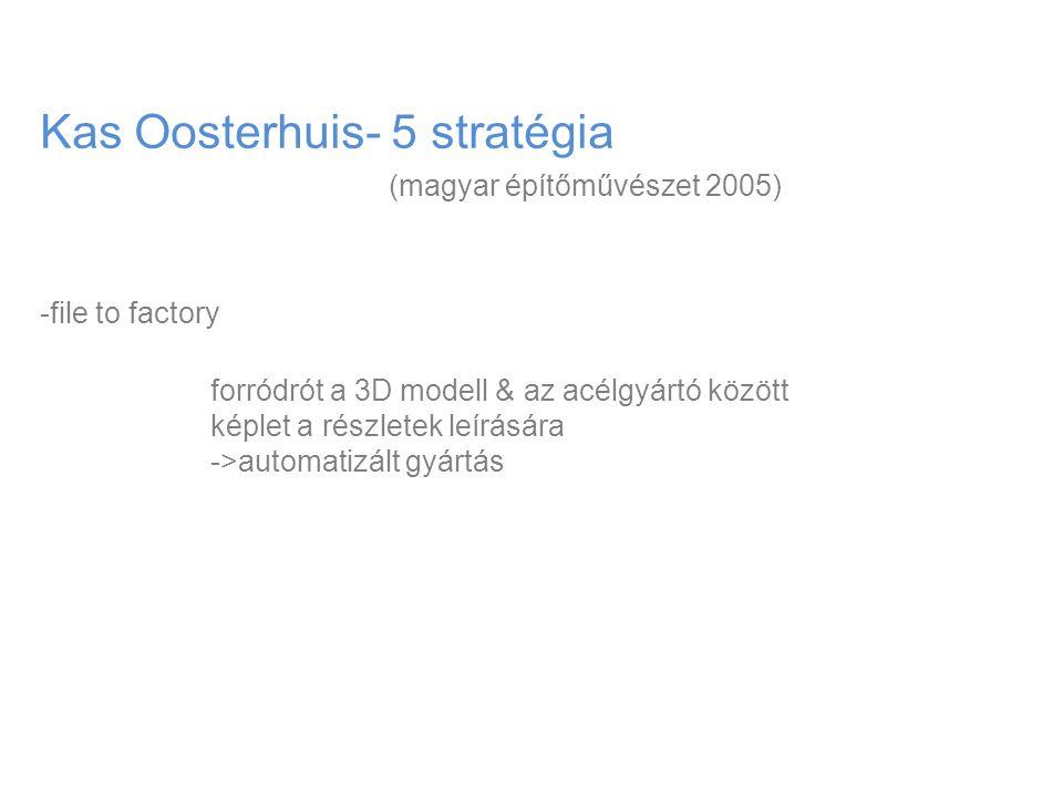 Kas Oosterhuis- 5 stratégia (magyar építőművészet 2005) -file to factory forródrót a 3D modell & az acélgyártó között képlet a részletek leírására ->a