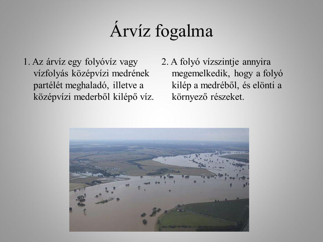 Árvíz fogalma 2. A folyó vízszintje annyira megemelkedik, hogy a folyó kilép a medréből, és elönti a környező részeket. 1. Az árvíz egy folyóvíz vagy
