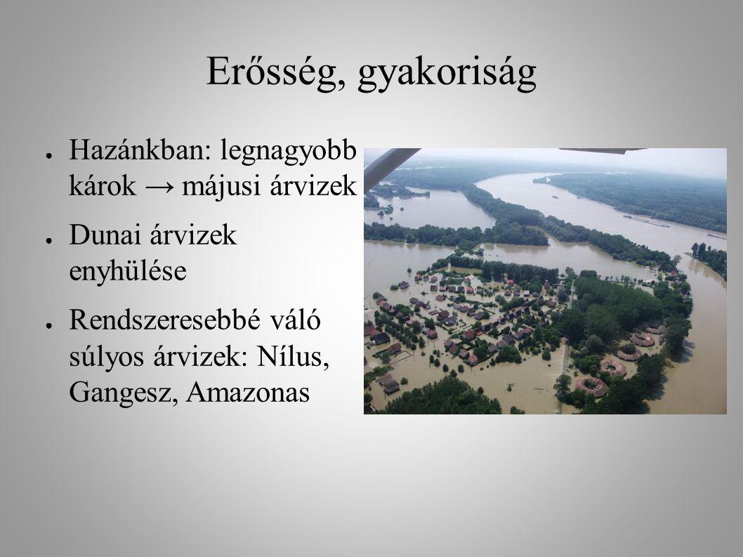 Erősség, gyakoriság ● Hazánkban: legnagyobb károk → májusi árvizek ● Dunai árvizek enyhülése ● Rendszeresebbé váló súlyos árvizek: Nílus, Gangesz, Ama