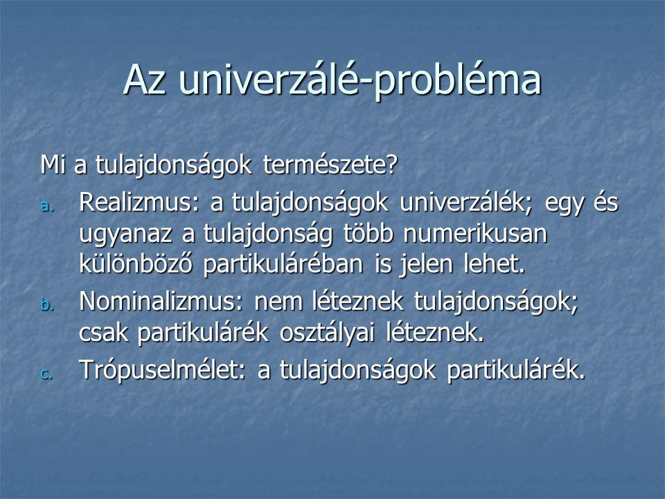 """A skolasztikus univerzálé-vita universale (egyetemes): universale (egyetemes): faj (species) faj (species) különbség (differencia) különbség (differencia) járulék (akcidens) járulék (akcidens) sajátosság (per se) sajátosság (per se) nem (genus) nem (genus) Univerzália-vita: Univerzália-vita: """"Vajon a nemek és fajok fennállnak-e, vagy pusztán az értelemben helyezkednek el."""