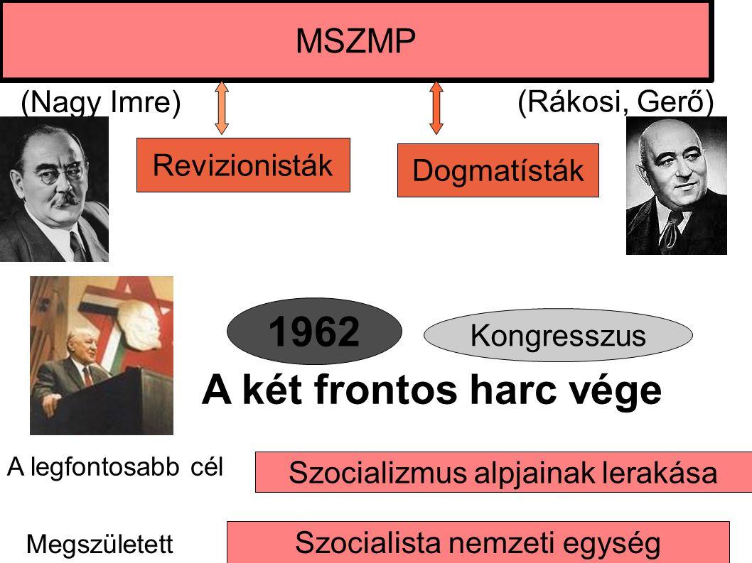 Revizionisták Dogmatísták MSZMP (Nagy Imre) Szocializmus alpjainak lerakása 1962 (Rákosi, Gerő) Kongresszus A két frontos harc vége Szocialista nemzeti egység A legfontosabb cél Megszületett