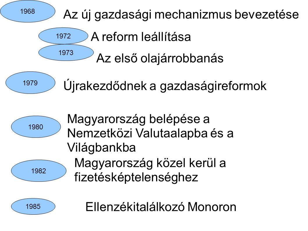 Az új gazdasági mechanizmus bevezetése A reform leállítása Magyarország belépése a Nemzetközi Valutaalapba és a Világbankba Az első olajárrobbanás Újrakezdődnek a gazdaságireformok Magyarország közel kerül a fizetésképtelenséghez Ellenzékitalálkozó Monoron 1968 1972 1973 1979 1980 1982 1985