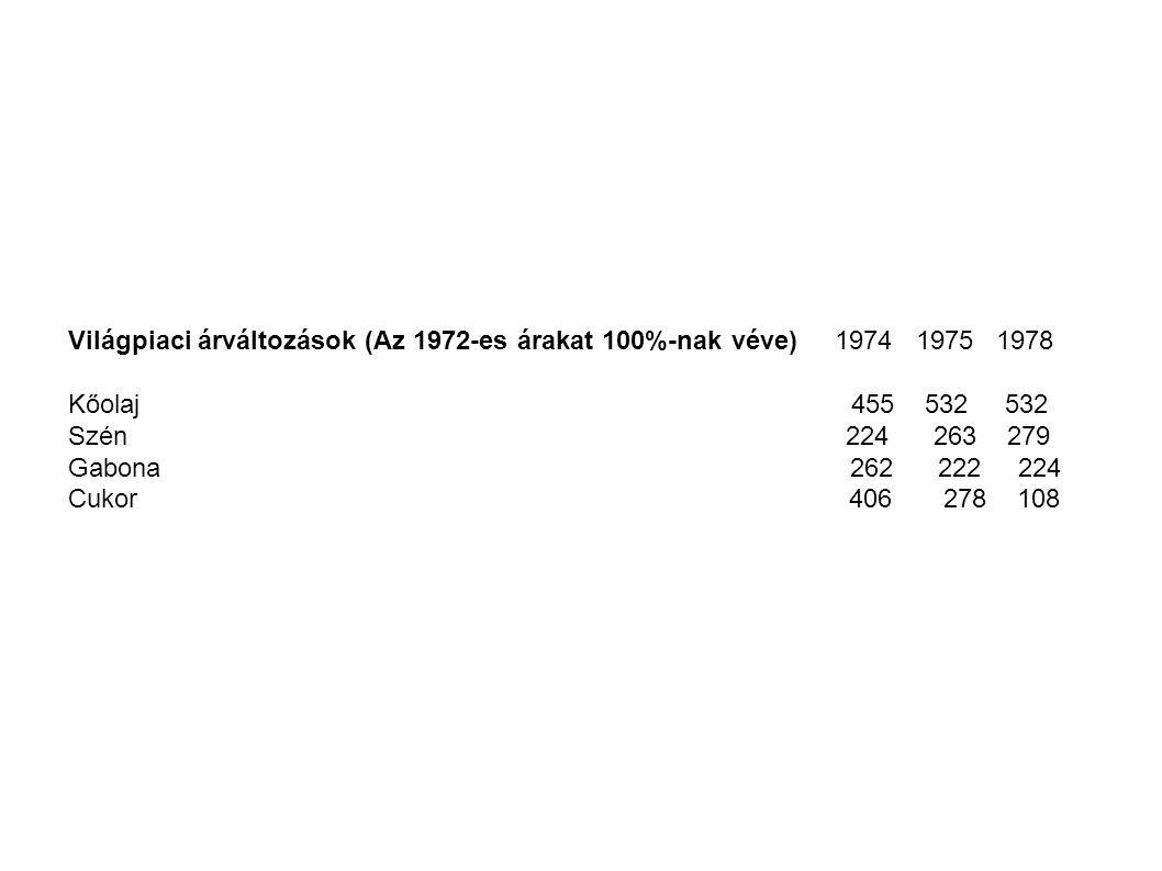 Világpiaci árváltozások (Az 1972-es árakat 100%-nak véve) 1974 1975 1978 Kőolaj 455 532 532 Szén 224 263 279 Gabona 262 222 224 Cukor 406 278 108