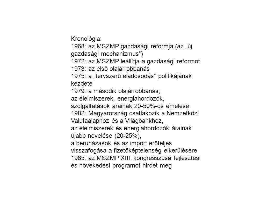 """Kronológia: 1968: az MSZMP gazdasági reformja (az """"új gazdasági mechanizmus ) 1972: az MSZMP leállítja a gazdasági reformot 1973: az első olajárrobbanás 1975: a """"tervszerű eladósodás politikájának kezdete 1979: a második olajárrobbanás; az élelmiszerek, energiahordozók, szolgáltatások árainak 20-50%-os emelése 1982: Magyarország csatlakozik a Nemzetközi Valutaalaphoz és a Világbankhoz, az élelmiszerek és energiahordozók árainak újabb növelése (20-25%), a beruházások és az import erőteljes visszafogása a fizetőképtelenség elkerülésére 1985: az MSZMP XIII."""