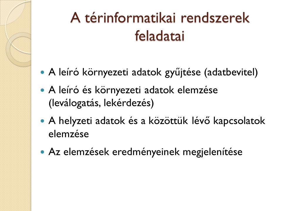 A térinformatikai rendszerek feladatai A leíró környezeti adatok gyűjtése (adatbevitel) A leíró és környezeti adatok elemzése (leválogatás, lekérdezés