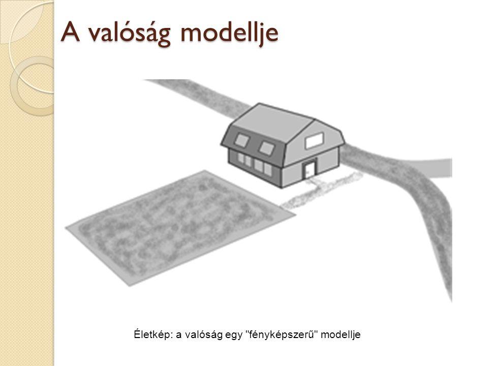 A valóság modellje Életkép: a valóság egy