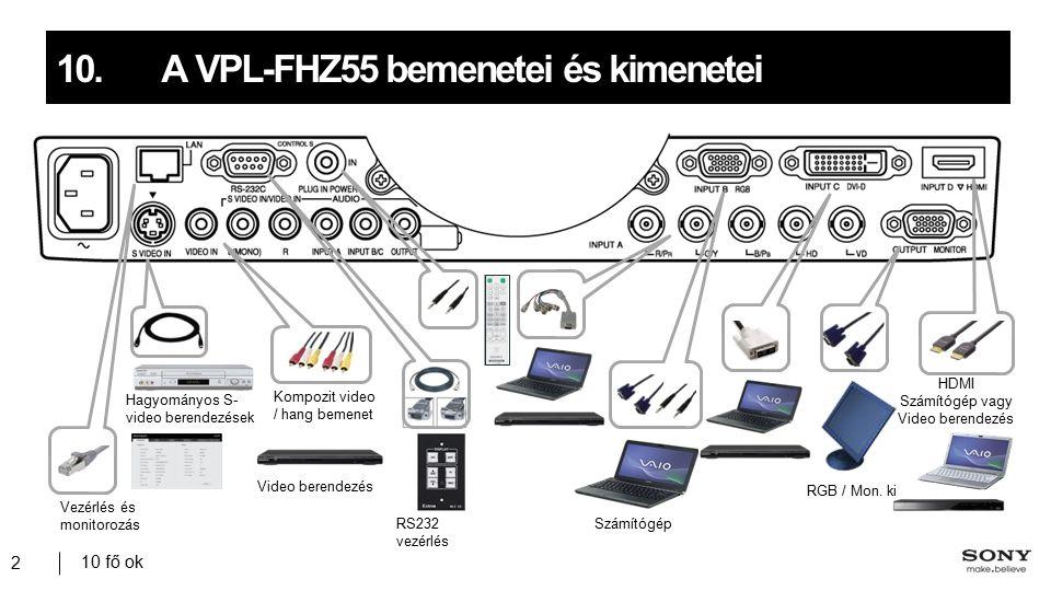 10 fő ok 13 VPL-FHZ55 – Ventilátorzaj 40 dB (lámpamód: erős) 35 dB (lámpamód: standard) 40 dB (lámpamód: erős) 35 dB (lámpamód: standard) VPL-FH36VPL-FHZ55