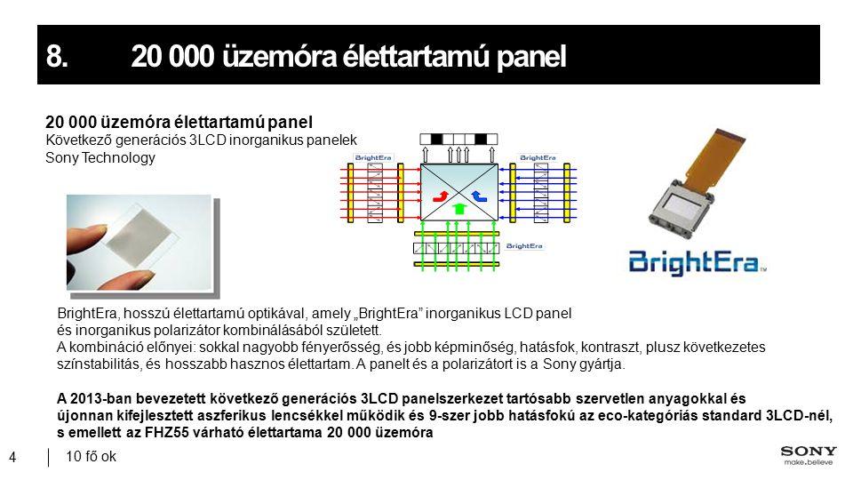 """10 fő ok 4 8.20 000 üzemóra élettartamú panel 20 000 üzemóra élettartamú panel Következő generációs 3LCD inorganikus panelek Sony Technology BrightEra, hosszú élettartamú optikával, amely """"BrightEra inorganikus LCD panel és inorganikus polarizátor kombinálásából született."""