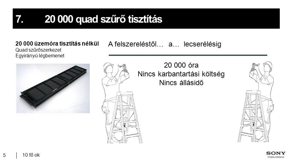 10 fő ok 5 7.20 000 quad szűrő tisztítás 20 000 üzemóra tisztítás nélkül Quad szűrőszerkezet Egyirányú légbemenet A felszereléstől… a… lecserélésig 20 000 óra Nincs karbantartási költség Nincs állásidő