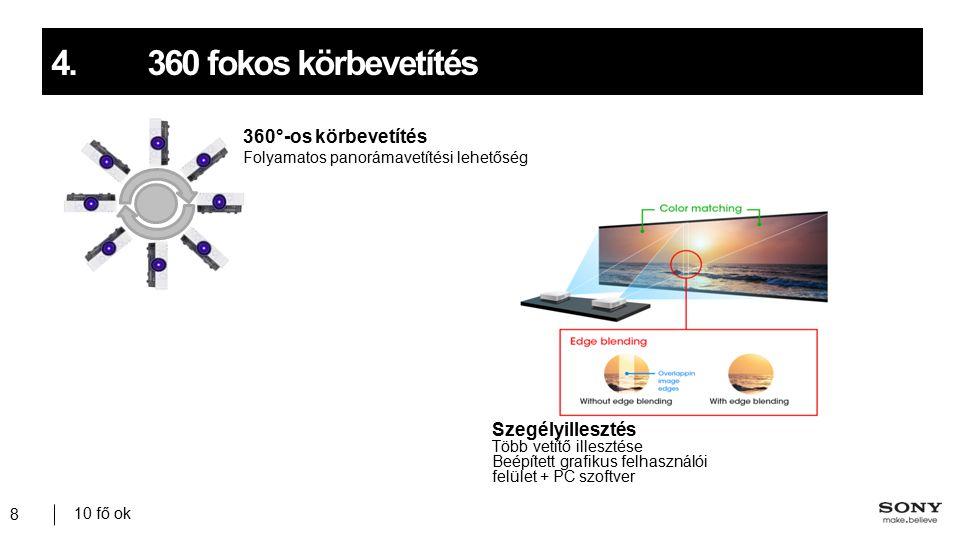 10 fő ok 8 4.360 fokos körbevetítés 360°-os körbevetítés Folyamatos panorámavetítési lehetőség Szegélyillesztés Több vetítő illesztése Beépített grafikus felhasználói felület + PC szoftver