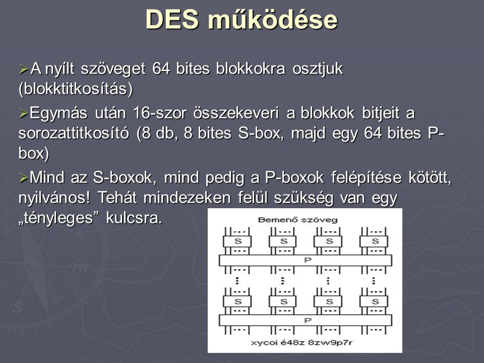 DES működése  A nyílt szöveget 64 bites blokkokra osztjuk (blokktitkosítás)  Egymás után 16-szor összekeveri a blokkok bitjeit a sorozattitkosító (8 db, 8 bites S-box, majd egy 64 bites P- box)  Mind az S-boxok, mind pedig a P-boxok felépítése kötött, nyilvános.