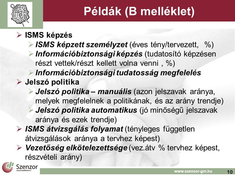 10 www.szenzor-gm.hu Példák (B melléklet)  ISMS képzés  ISMS képzett személyzet (éves tény/tervezett, %)  Információbiztonsági képzés (tudatosító k