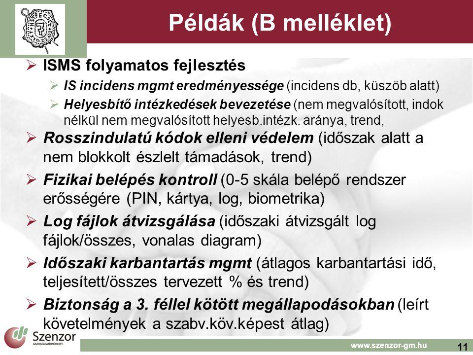11 www.szenzor-gm.hu Példák (B melléklet)  ISMS folyamatos fejlesztés  IS incidens mgmt eredményessége (incidens db, küszöb alatt)  Helyesbítő inté