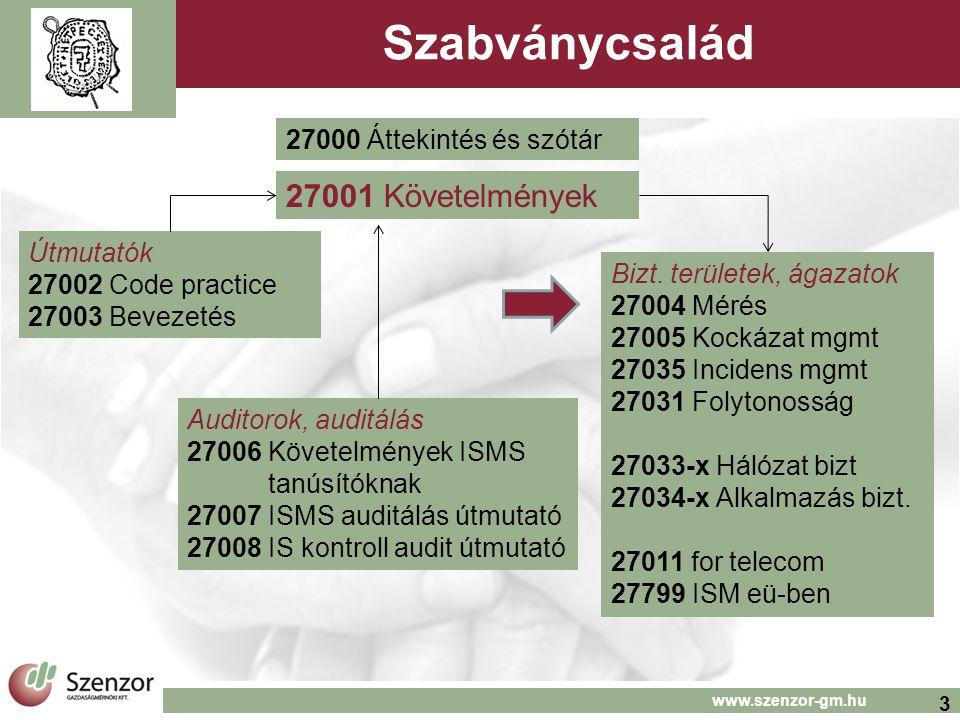 3 www.szenzor-gm.hu Szabványcsalád 27000 Áttekintés és szótár 27001 Követelmények Útmutatók 27002 Code practice 27003 Bevezetés Auditorok, auditálás 2