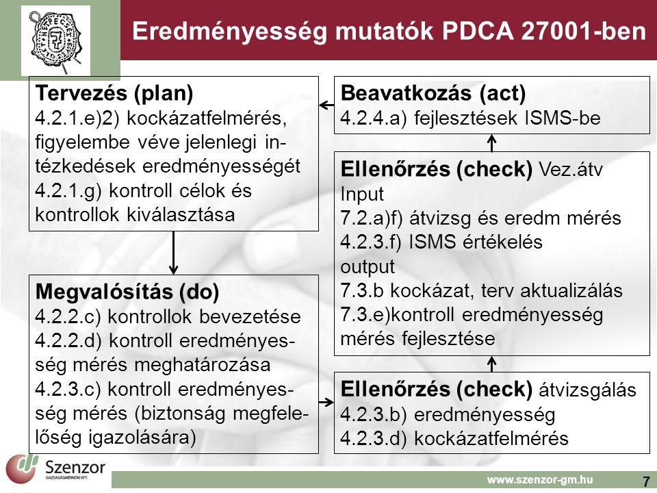 7 www.szenzor-gm.hu Eredményesség mutatók PDCA 27001-ben Tervezés (plan) 4.2.1.e)2) kockázatfelmérés, figyelembe véve jelenlegi in- tézkedések eredmén