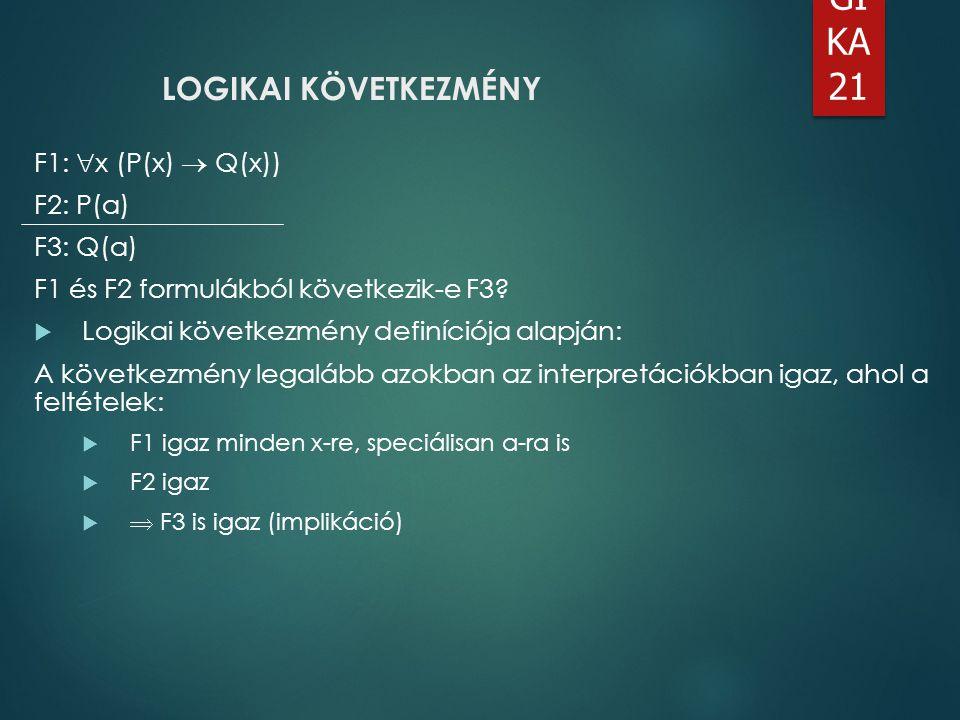 LO GI KA 21 LOGIKAI KÖVETKEZMÉNY F1:  x (P(x)  Q(x)) F2: P(a) F3: Q(a) F1 és F2 formulákból következik-e F3?  Logikai következmény definíciója alap