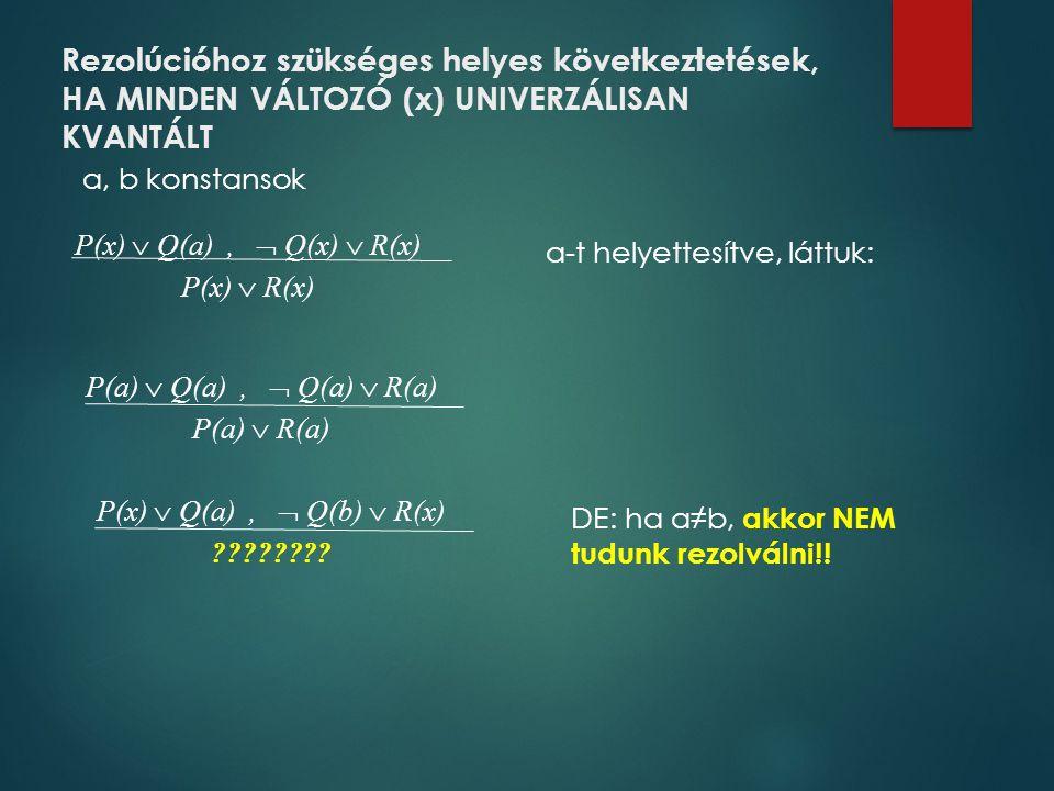 a-t helyettesítve, láttuk: P(x)  Q(a),  Q(x)  R(x) P(x)  R(x) Rezolúcióhoz szükséges helyes következtetések, HA MINDEN VÁLTOZÓ (x) UNIVERZÁLISAN K