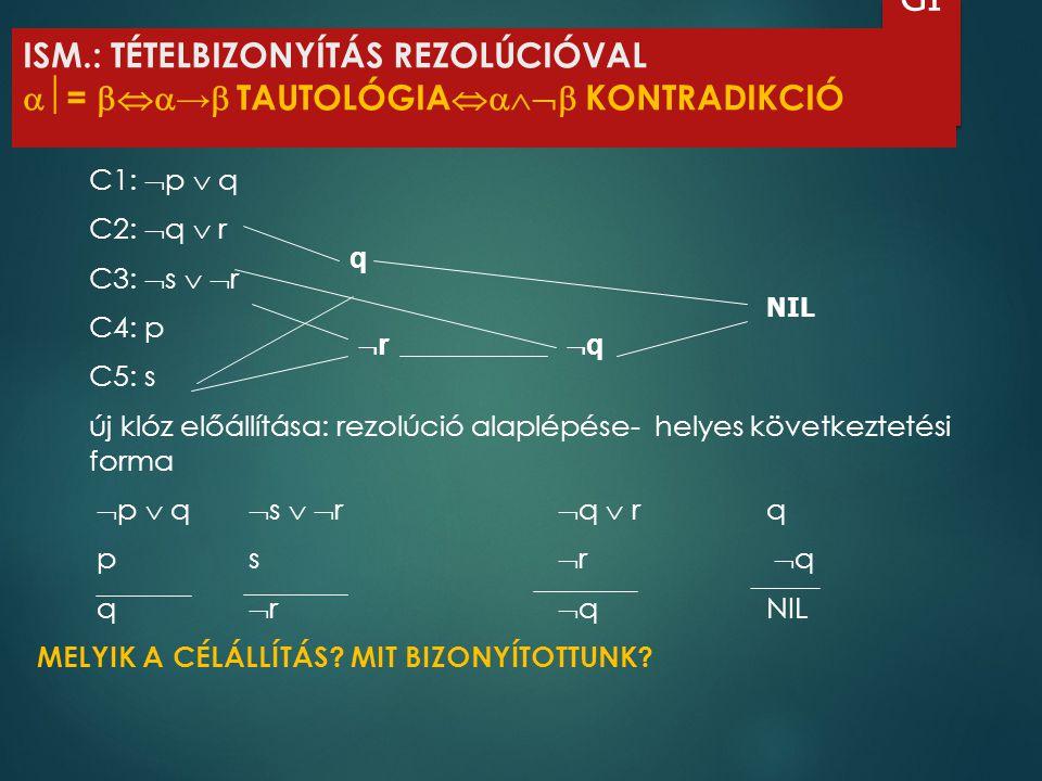 LO GI KA 25 C1:  p  q C2:  q  r C3:  s   r C4: p C5: s új klóz előállítása: rezolúció alaplépése- helyes következtetési forma  p  q  s   r
