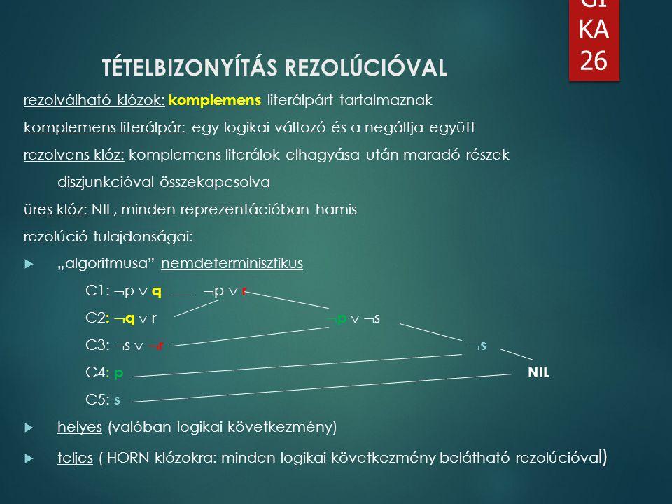 LO GI KA 26 rezolválható klózok: komplemens literálpárt tartalmaznak komplemens literálpár: egy logikai változó és a negáltja együtt rezolvens klóz: k