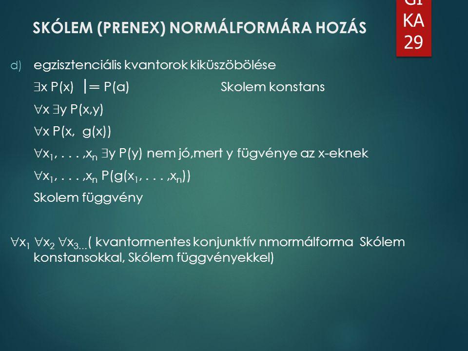 LO GI KA 29 SKÓLEM (PRENEX) NORMÁLFORMÁRA HOZÁS d) egzisztenciális kvantorok kiküszöbölése  x P(x)│═P(a)Skolem konstans  x  y P(x,y)  x P(x, g(x))