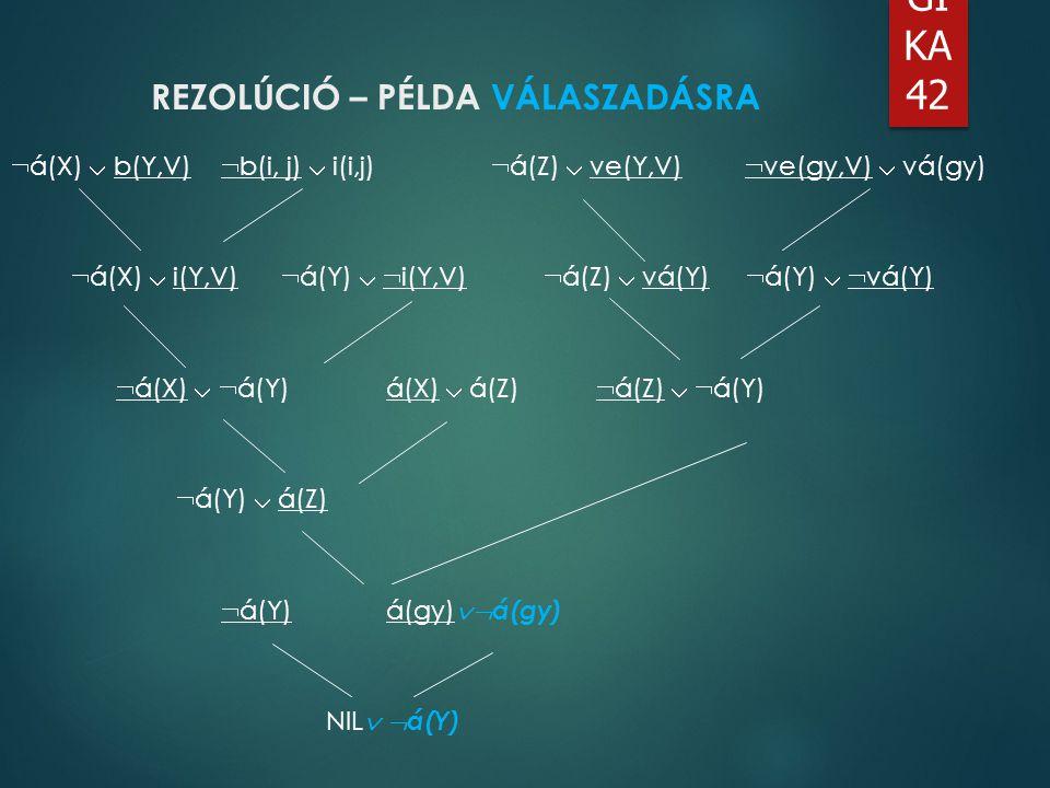 LO GI KA 42 REZOLÚCIÓ – PÉLDA VÁLASZADÁSRA  á(X)  b(Y,V)  b(i, j)  i(i,j)  á(Z)  ve(Y,V)  ve(gy,V)  vá(gy)  á(X)  i(Y,V)  á(Y)   i(Y,V) 