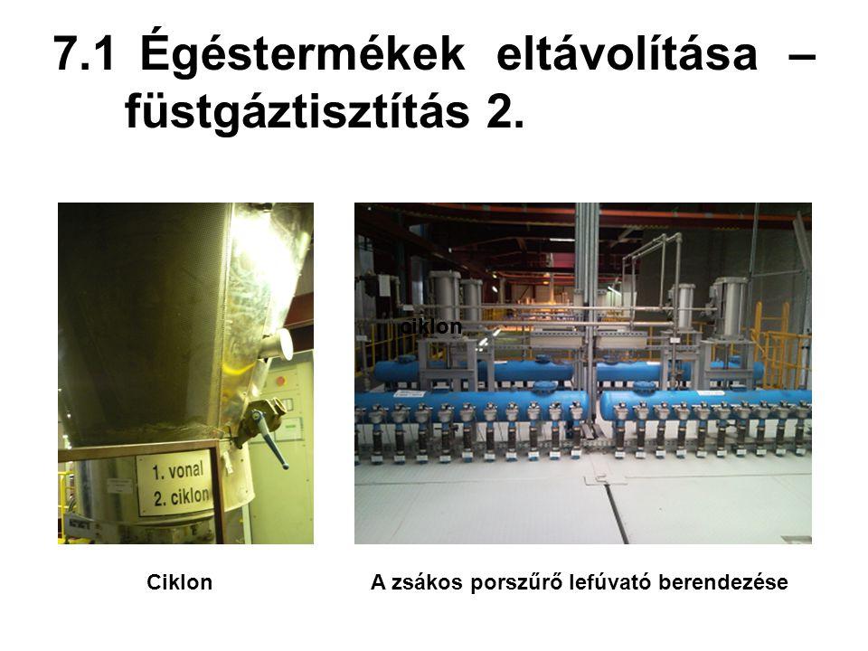 7.1Égéstermékek eltávolítása – füstgáztisztítás 2.