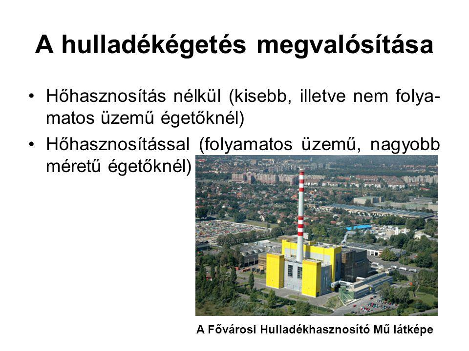 A hulladékégetés megvalósítása Hőhasznosítás nélkül (kisebb, illetve nem folya- matos üzemű égetőknél) Hőhasznosítással (folyamatos üzemű, nagyobb méretű égetőknél) A Fővárosi Hulladékhasznosító Mű látképe