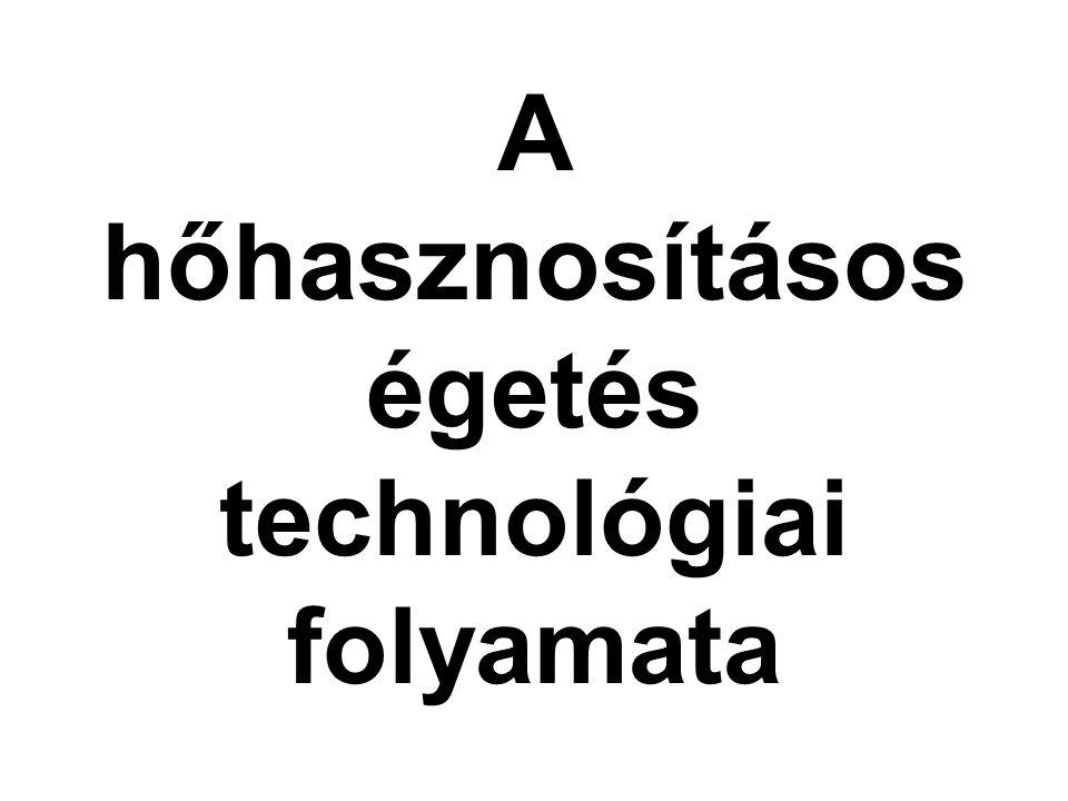 A hőhasznosításos égetés technológiai folyamata