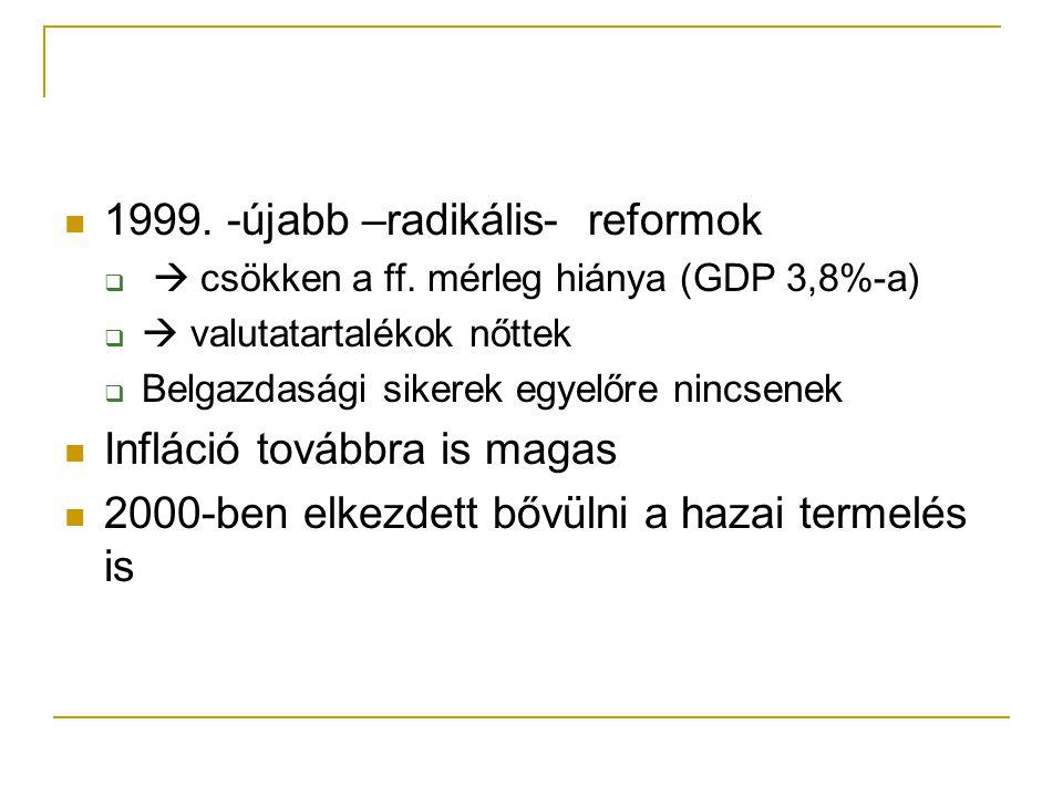 1999. -újabb –radikális- reformok   csökken a ff.