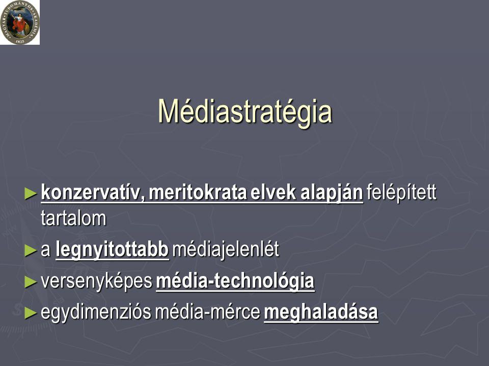 Médiastratégia ► konzervatív, meritokrata elvek alapján felépített tartalom ► a legnyitottabb médiajelenlét ► versenyképes média-technológia ► egydimenziós média-mérce meghaladása