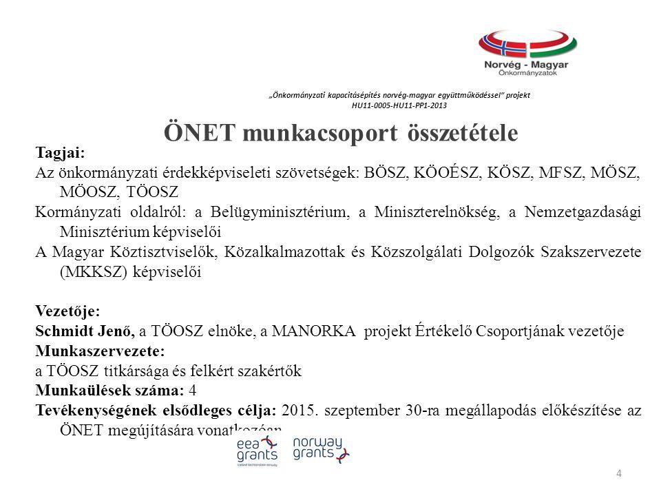 Tagjai: Az önkormányzati érdekképviseleti szövetségek: BÖSZ, KÖOÉSZ, KÖSZ, MFSZ, MÖSZ, MÖOSZ, TÖOSZ Kormányzati oldalról: a Belügyminisztérium, a Miniszterelnökség, a Nemzetgazdasági Minisztérium képviselői A Magyar Köztisztviselők, Közalkalmazottak és Közszolgálati Dolgozók Szakszervezete (MKKSZ) képviselői Vezetője: Schmidt Jenő, a TÖOSZ elnöke, a MANORKA projekt Értékelő Csoportjának vezetője Munkaszervezete: a TÖOSZ titkársága és felkért szakértők Munkaülések száma: 4 Tevékenységének elsődleges célja: 2015.