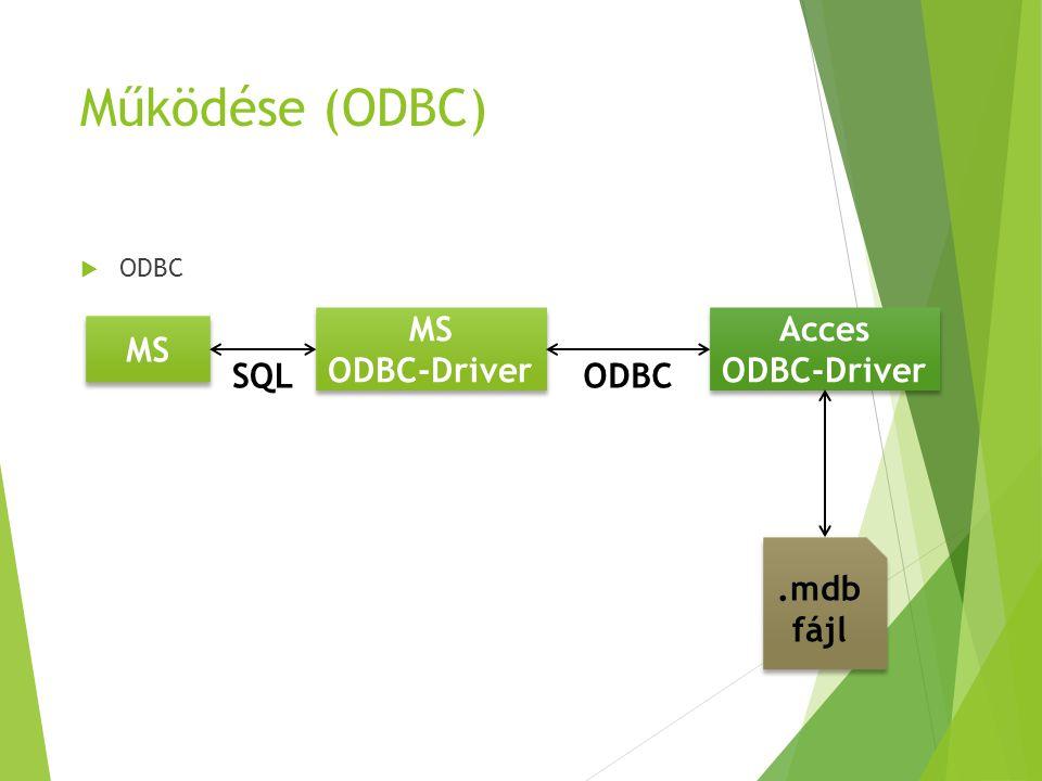 Feladatlista  DB könyvtár létrehozása a Térinfó mappánkba  Indítsuk el a FoxPro-t és hozzuk létre a táblánkat Indítsuk el a FoxPro-t és hozzuk létre a táblánkat  Microstation configurálása Microstation configurálása  Adatbázis használata Adatbázis használata