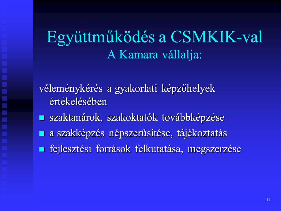 11 Együttműködés a CSMKIK-val A Kamara vállalja: véleménykérés a gyakorlati képzőhelyek értékelésében szaktanárok, szakoktatók továbbképzése szaktanár