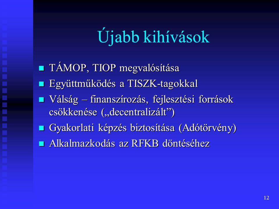 12 Újabb kihívások TÁMOP, TIOP megvalósítása TÁMOP, TIOP megvalósítása Együttműködés a TISZK-tagokkal Együttműködés a TISZK-tagokkal Válság – finanszí