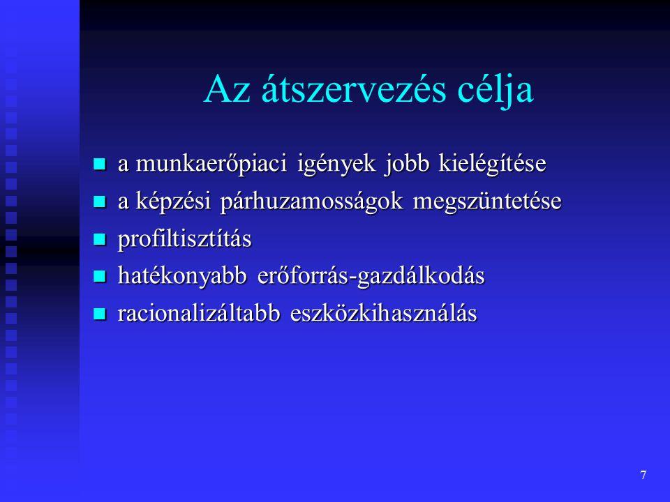 7 Az átszervezés célja a munkaerőpiaci igények jobb kielégítése a munkaerőpiaci igények jobb kielégítése a képzési párhuzamosságok megszüntetése a kép