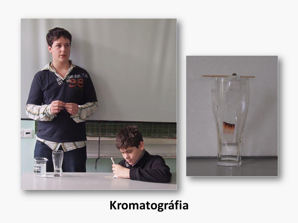 Kromatográfia