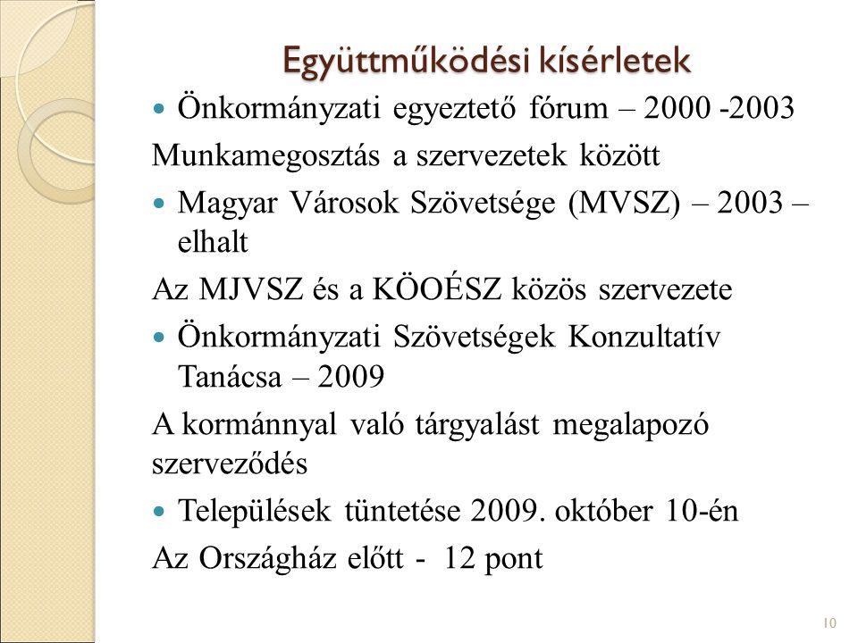 Együttműködési kísérletek Önkormányzati egyeztető fórum – 2000 -2003 Munkamegosztás a szervezetek között Magyar Városok Szövetsége (MVSZ) – 2003 – elhalt Az MJVSZ és a KÖOÉSZ közös szervezete Önkormányzati Szövetségek Konzultatív Tanácsa – 2009 A kormánnyal való tárgyalást megalapozó szerveződés Települések tüntetése 2009.