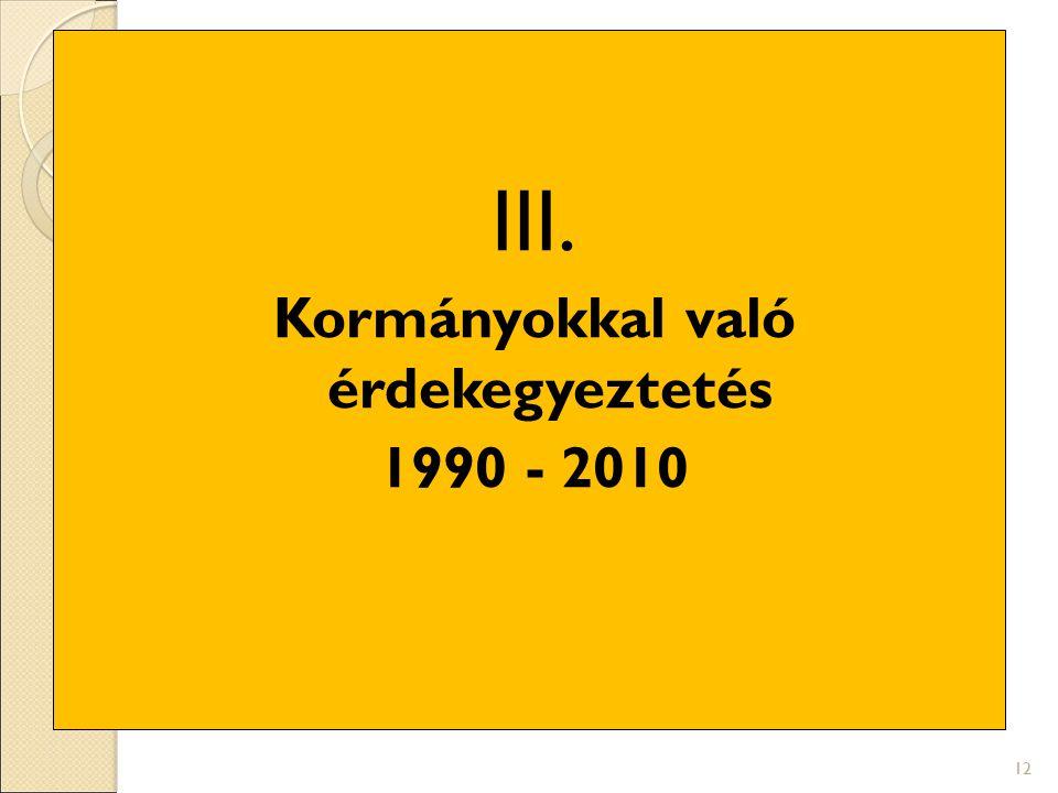 III. Kormányokkal való érdekegyeztetés 1990 - 2010 12