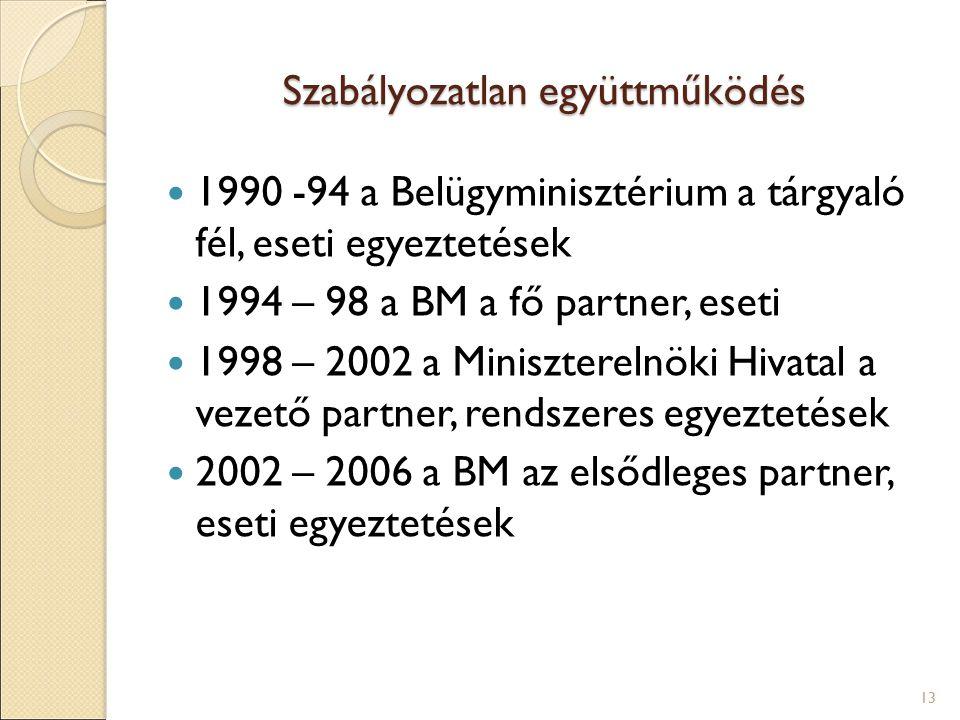 Szabályozatlan együttműködés 1990 -94 a Belügyminisztérium a tárgyaló fél, eseti egyeztetések 1994 – 98 a BM a fő partner, eseti 1998 – 2002 a Miniszterelnöki Hivatal a vezető partner, rendszeres egyeztetések 2002 – 2006 a BM az elsődleges partner, eseti egyeztetések 13