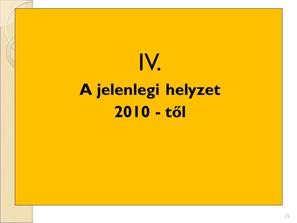 IV. A jelenlegi helyzet 2010 - től 15