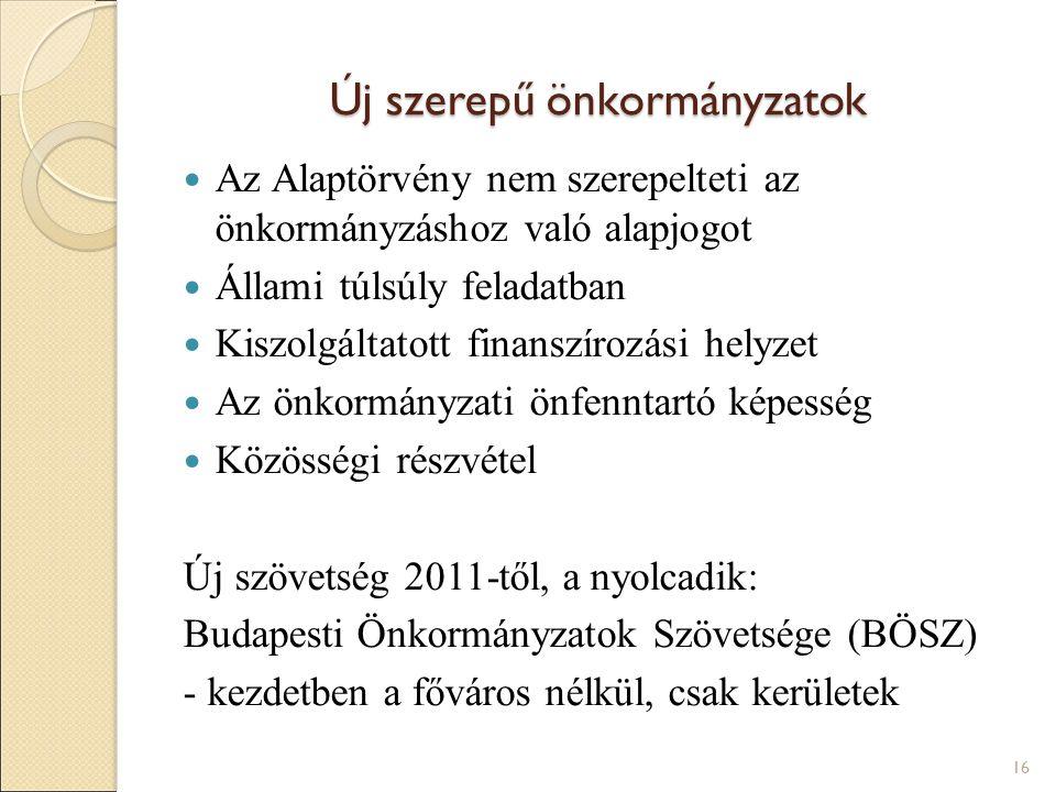 Új szerepű önkormányzatok Az Alaptörvény nem szerepelteti az önkormányzáshoz való alapjogot Állami túlsúly feladatban Kiszolgáltatott finanszírozási helyzet Az önkormányzati önfenntartó képesség Közösségi részvétel Új szövetség 2011-től, a nyolcadik: Budapesti Önkormányzatok Szövetsége (BÖSZ) - kezdetben a főváros nélkül, csak kerületek 16