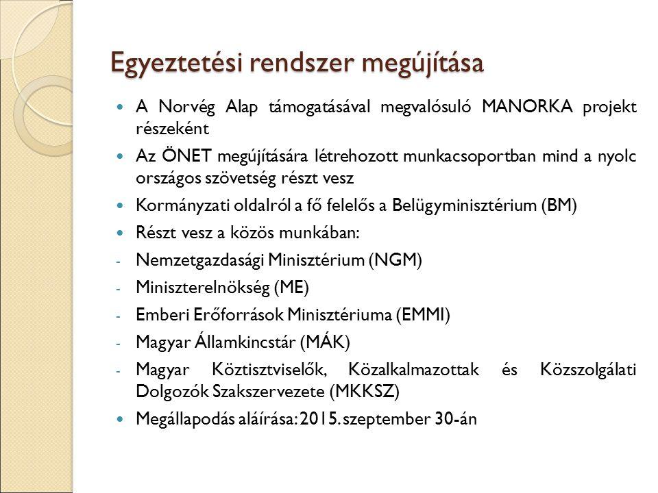 Egyeztetési rendszer megújítása A Norvég Alap támogatásával megvalósuló MANORKA projekt részeként Az ÖNET megújítására létrehozott munkacsoportban mind a nyolc országos szövetség részt vesz Kormányzati oldalról a fő felelős a Belügyminisztérium (BM) Részt vesz a közös munkában: - Nemzetgazdasági Minisztérium (NGM) - Miniszterelnökség (ME) - Emberi Erőforrások Minisztériuma (EMMI) - Magyar Államkincstár (MÁK) - Magyar Köztisztviselők, Közalkalmazottak és Közszolgálati Dolgozók Szakszervezete (MKKSZ) Megállapodás aláírása: 2015.