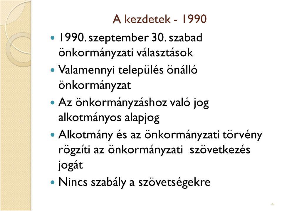 A A kezdetek – 1990-91 Magyar Önkormányzatok és Önkormányzati Képviselők Szövetsége megalakulása, november 18 – 1991-től új név: Magyar Önkormányzatok Szövetsége (MÖSZ) Kisvárosi Önkormányzatok Országos Érdekszövetsége (KÖOÉSZ) megalakulása, november 22 Községi Önkormányzatok Szövetsége (KÖSZ) megalakulása, november 24 – 2002-től új név: Községek, Kistelepülések és Kistérségek Országos Önkormányzati Szövetsége Megyei Jogú Városok Szövetsége (MJVSZ) megalakulása, december 19 Megyei Önkormányzatok Országos Szövetsége (MÖOSZ) megalakulása, 1991.