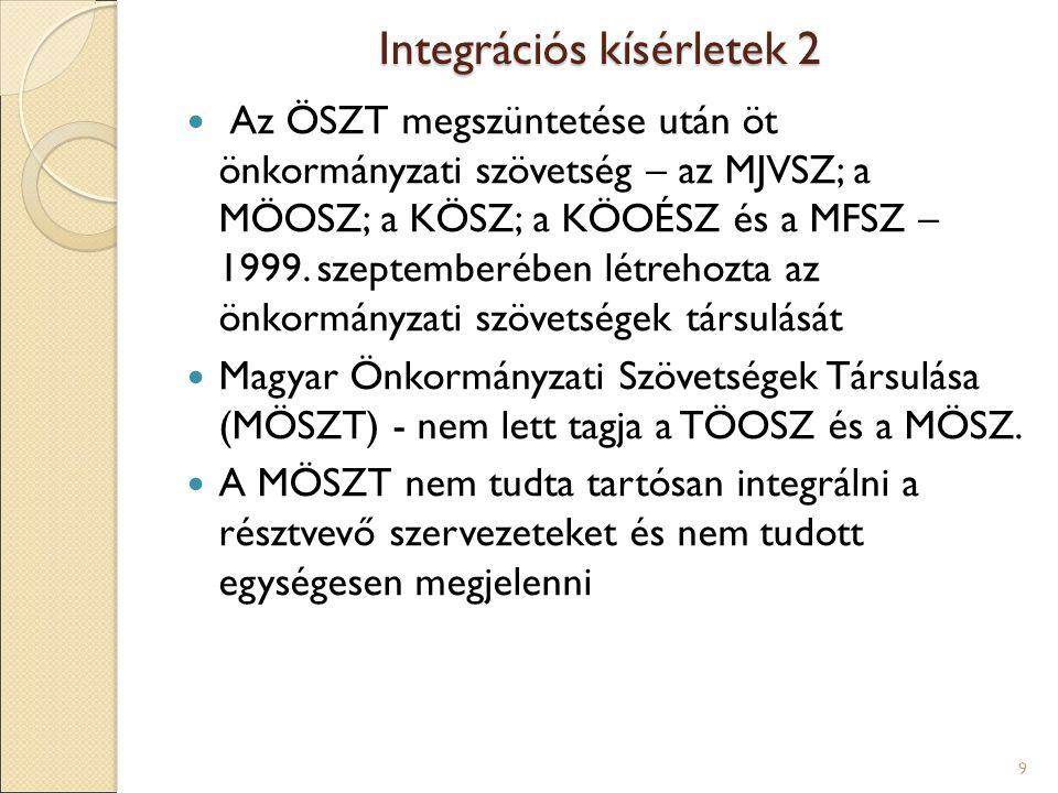 Integrációs kísérletek 2 Az ÖSZT megszüntetése után öt önkormányzati szövetség – az MJVSZ; a MÖOSZ; a KÖSZ; a KÖOÉSZ és a MFSZ – 1999.