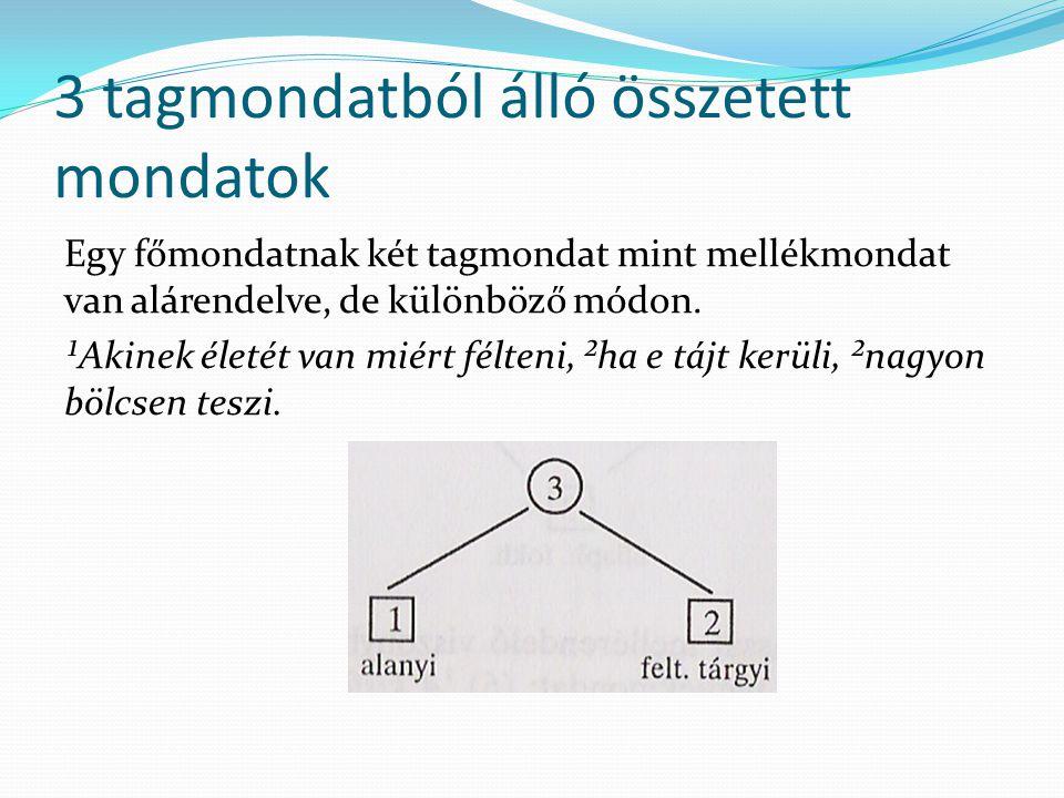 3 tagmondatból álló összetett mondatok Egy főmondatnak két tagmondat mint mellékmondat van alárendelve, de különböző módon. ¹Akinek életét van miért f